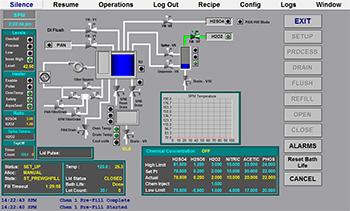 IDX-Flexware-Evolution