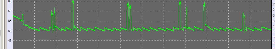 MEI Flexview Process Monitoring Software